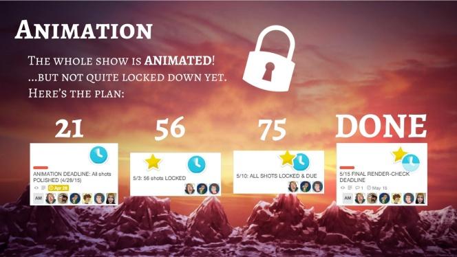 animationLock